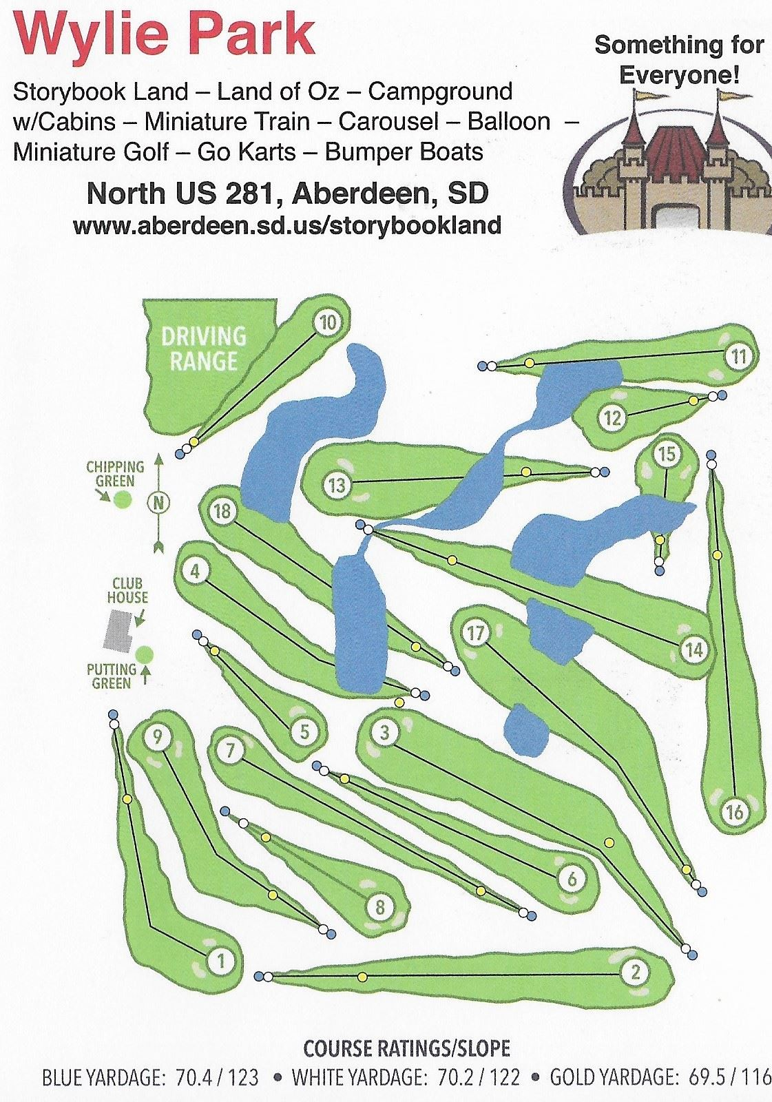 Golf Scorecard Map